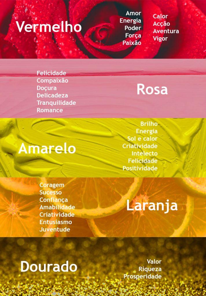 psicologia da cor - cores quentes